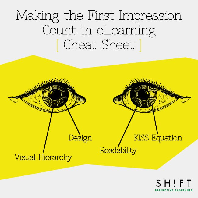 first impressions eLearning